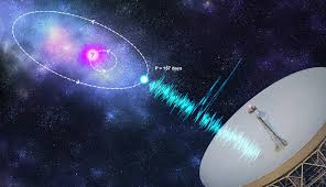Tajemné rádiové vlny z vesmíru